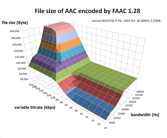 100321_AAC